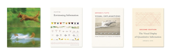 Edward Tufte's books
